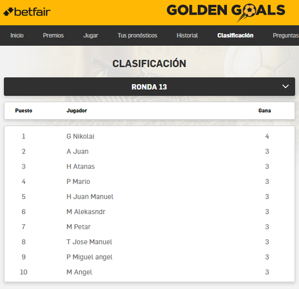 golden goals jornada ranking